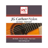 Classic Guitar Strings Royal Classics CNL40 JG Carbon and Nylon