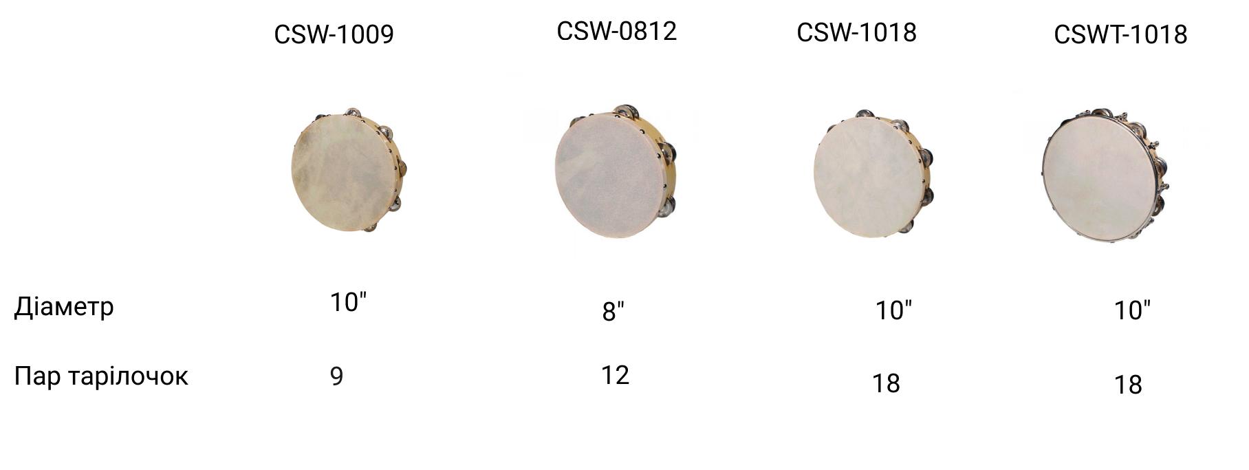 Hayman CSW  CSWT